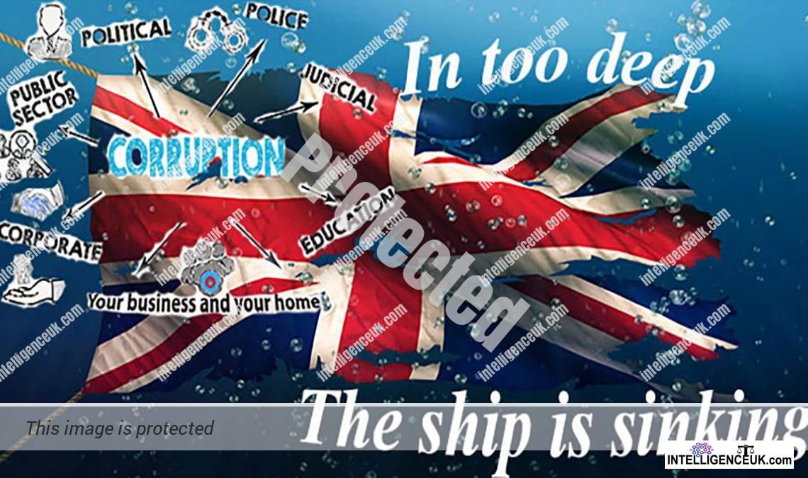 UK systemic corruption