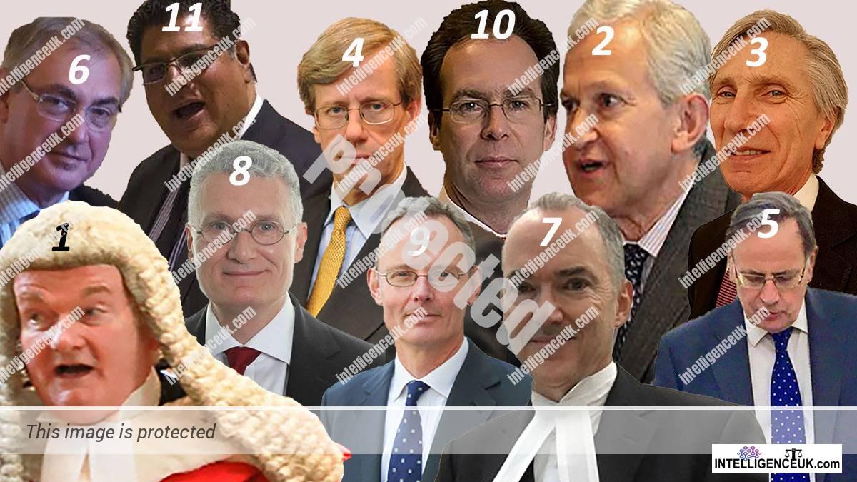 Judicial corruption.  Corrupt judges. Corrupt UK courts.